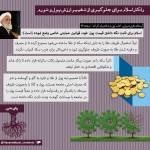 راه کار اسلام برای جلوگیری از تغییر ارزش پول و تورم