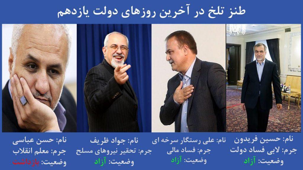 جواد ظریف حقوق نجومی حسین فریدون حسن عباسی