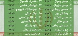 فهرست نامزدهای شورای شهر تهران از نظر استاد حسن عباسی