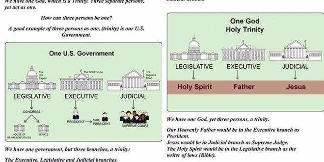 لزوم اصلاح قانون اساسی