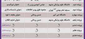 ۱۰ پرونده دولت علیه حسن عباسی