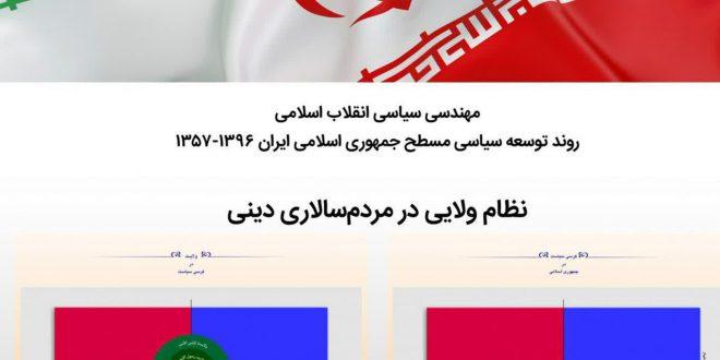 افتتاح سایت «مهندسی سیاسی» در آستانه جشن چهلسالگی انقلاب