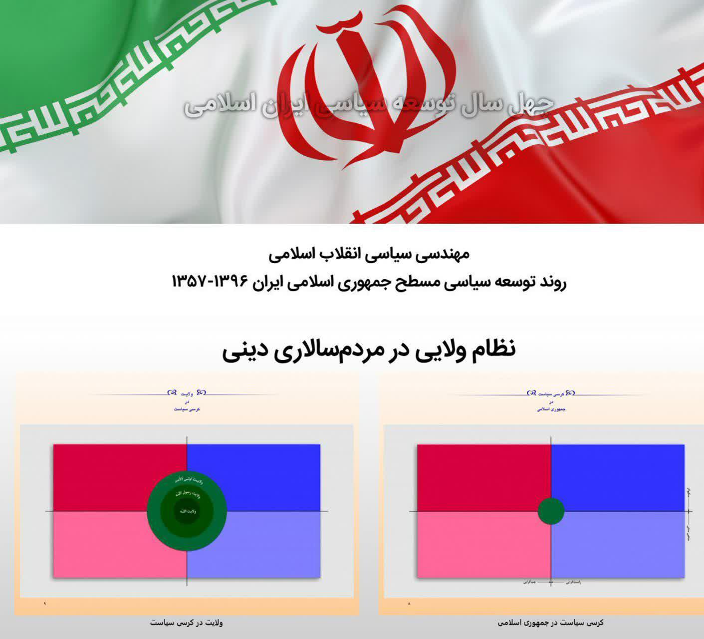 photo 2019 02 08 20 31 42 افتتاح سایت «مهندسی سیاسی» در آستانه جشن چهلسالگی انقلاب
