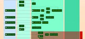 پلت مفصلبندی سوره مبارکه الرحمن